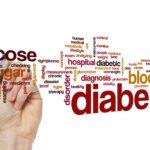diabetes Image ID: 42054153